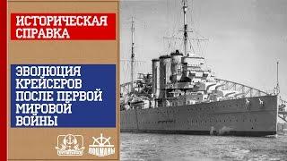 Историческая справка.  Эволюция крейсеров после Первой мировой войны.