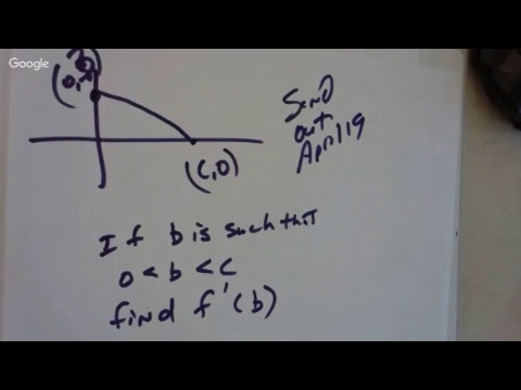 3.4 Derivative Properties