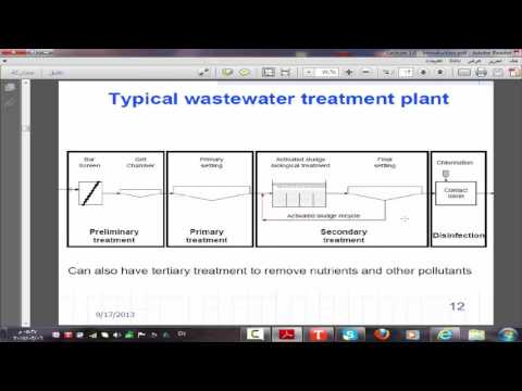 ch1 water resources & Ch2 water & waste water uses & Ch3 demand of water