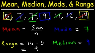 Mean, Median, Mode, and Range - How To Find It!