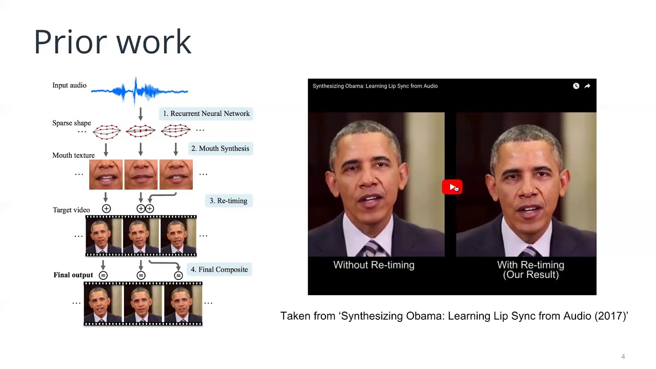 PR-074: ObamaNet: Photo-realistic lip-sync from text