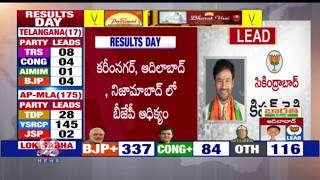 Election Results 2019 | Congress And BJP Leads In 4 Lok Sabha Constituencies | V6 News
