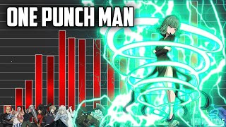 Power Level: One Punch Man - S Klasse Helden | Meliodas