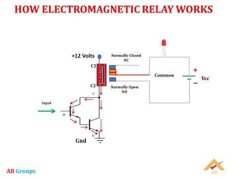 how an electromagnet works seatle davidjoel co rh seatle davidjoel co