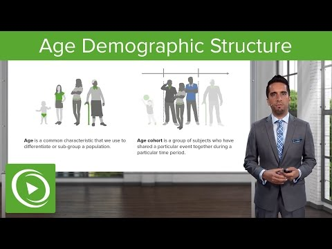 Age: Demographic Structure of Society – Psychology & Sociology | Lecturio