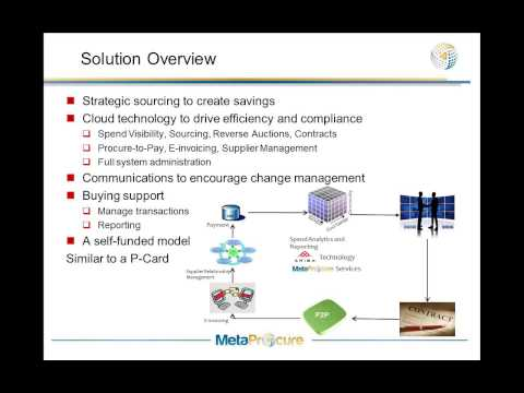 MetaProcure Procurement Utility