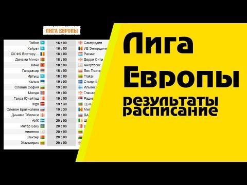 Лига европы 2018 2019 прогнозы