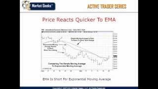 Technical Analysis Trading - Learn Exponential Moving Average Trading Strategies