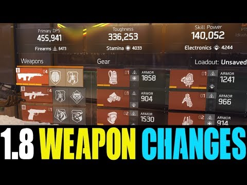 THE DIVISION - ALL NEW WEAPON CHANGES IN PATCH 1.8! (M4/LVOA-C NERF, MP5 & MP7 NERF)