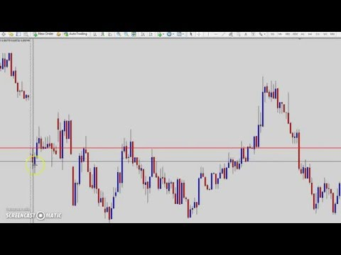 How to trade gaps in Forex - Forex Markets