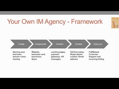 How To Start Your Own Internet Marketing Agency