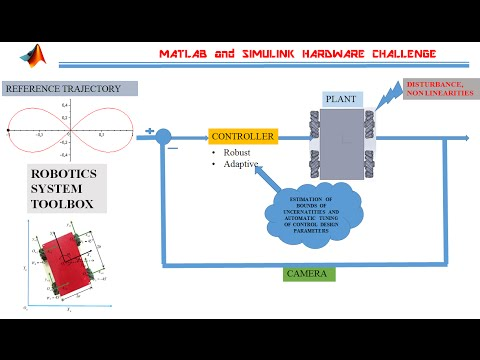 MATLAB and Simulink Hardware Challenge - MATLAB & Simulink
