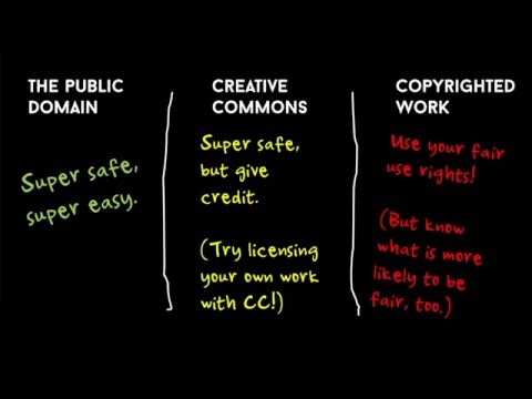 Copyright or Wrong? A Brief Guide to Finding and Using Online Images