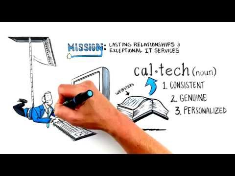 Technology And Its Proper Role In Your Business