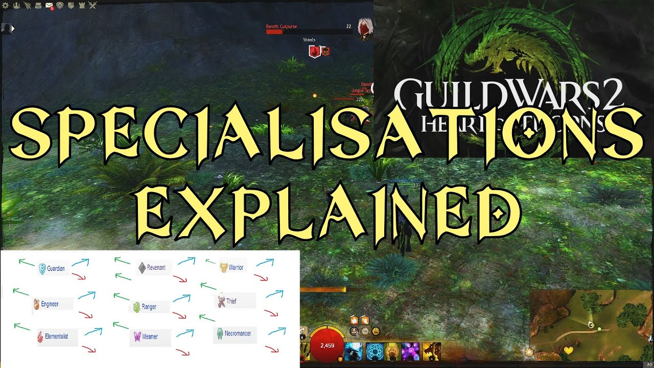 Gw2 Heart of Thorns: Specialisations Explained + Predictions!