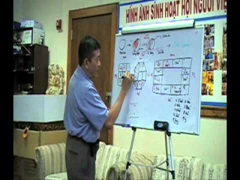 Bài Học Châm Cứu và Mạch Lý - Bài 3e.wmv