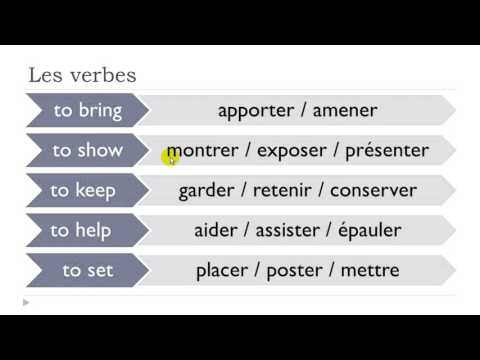 Learn French Today # English verbs and their French translation