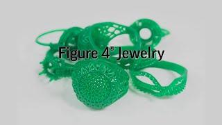 Introducing Figure 4® Jewelry
