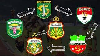 ASAL USUL Bhayangkara FC Juara Liga 1 Indonesia || SEJARAH BHAYANGKARA FC