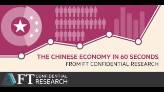 The Chinese economy in 60 seconds –November 2016