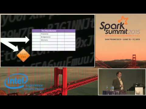 Extending Word2Vec for Performance and Semi Supervised Learning - Michael Malak (Oracle)