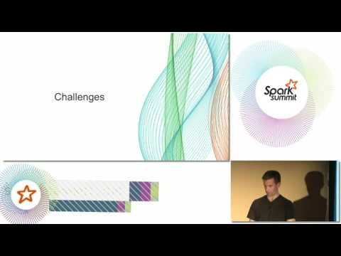 Scalable And Incremental Data Profiling With Spark