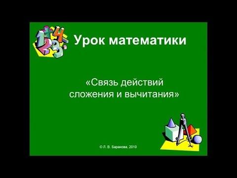 Презентация урока математики для 1 класса
