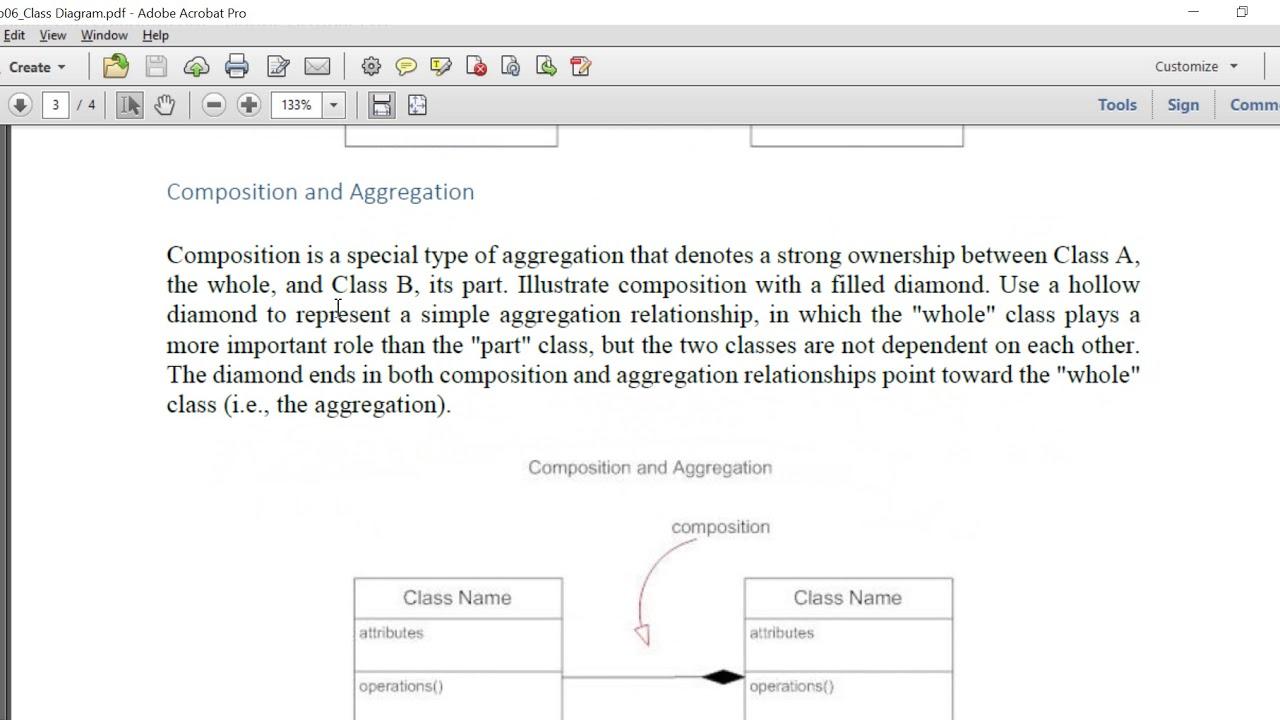 uml class diagram - tutorial 32 - software engineering methods