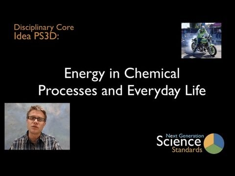 PS3D - Energy in Chemical Processes and Everyday Life