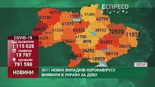 Коронавірус в Украі ні статистика за 10 січня