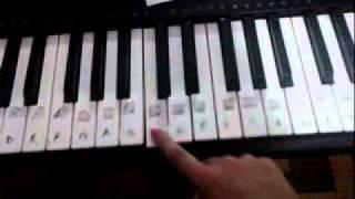 9ª sinfonia de Beethoven - teclado