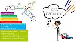 REA:Ezetimibe/Fibratos/Niacina