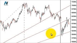 Teknik Analiz Eğitimi 07 - Fibonacci Fanları