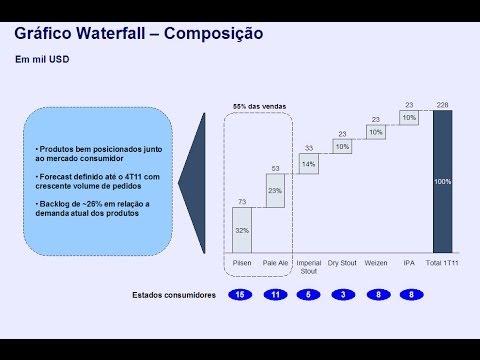 Tutorial Think-cell | Criando gráfico de cascata Waterfall chart (composição de um valor) - YouTube