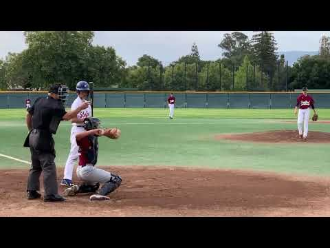 Stanford Camp 2019 Highlights