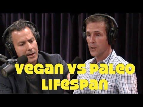 Do Vegans Live Longer?