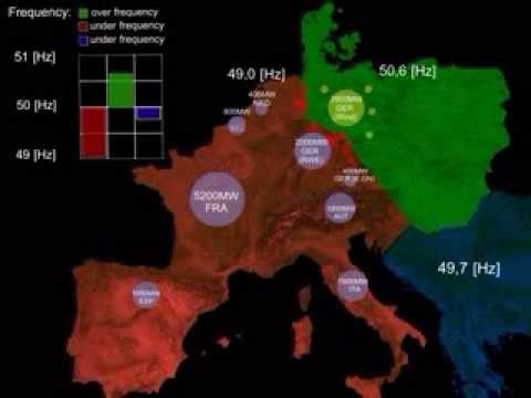 System Disturbance in EUROPE (2006)