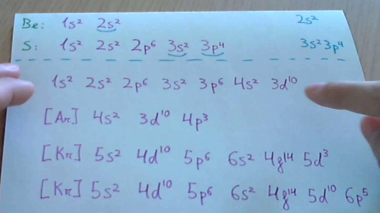 tabla periodica peso molecular elementos archives configuracin electrnica externa youtube