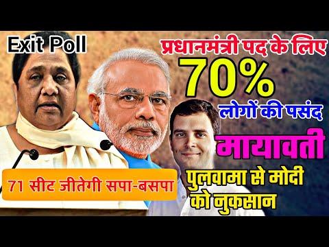 Exit Poll : देश के 70 % लोग Mayawati को प्रधानमंत्री देखना चाहते हैं!