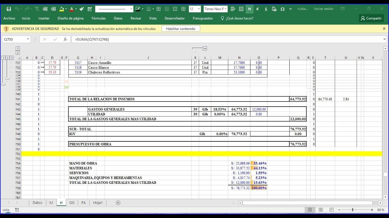 materiales para construccion gastos generales presupuestos de