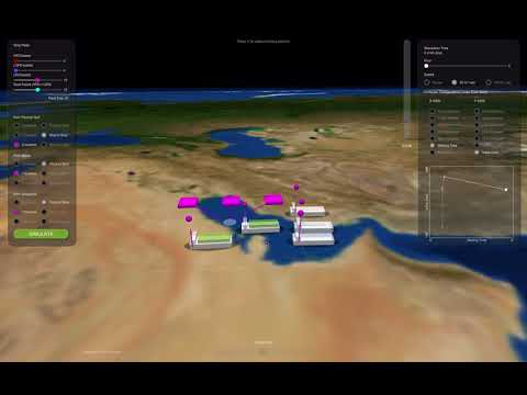 Maritime Interactive Simulation by MIT