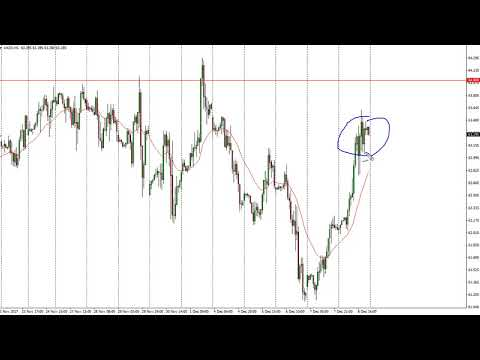 Oil Technical Analysis for December 11, 2017 by FXEmpire.com