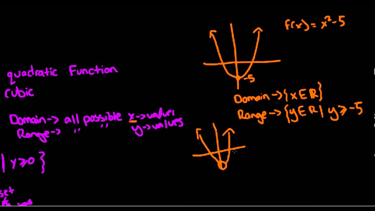 Domain And Range Of Quadratic And Cubic Functions And Even