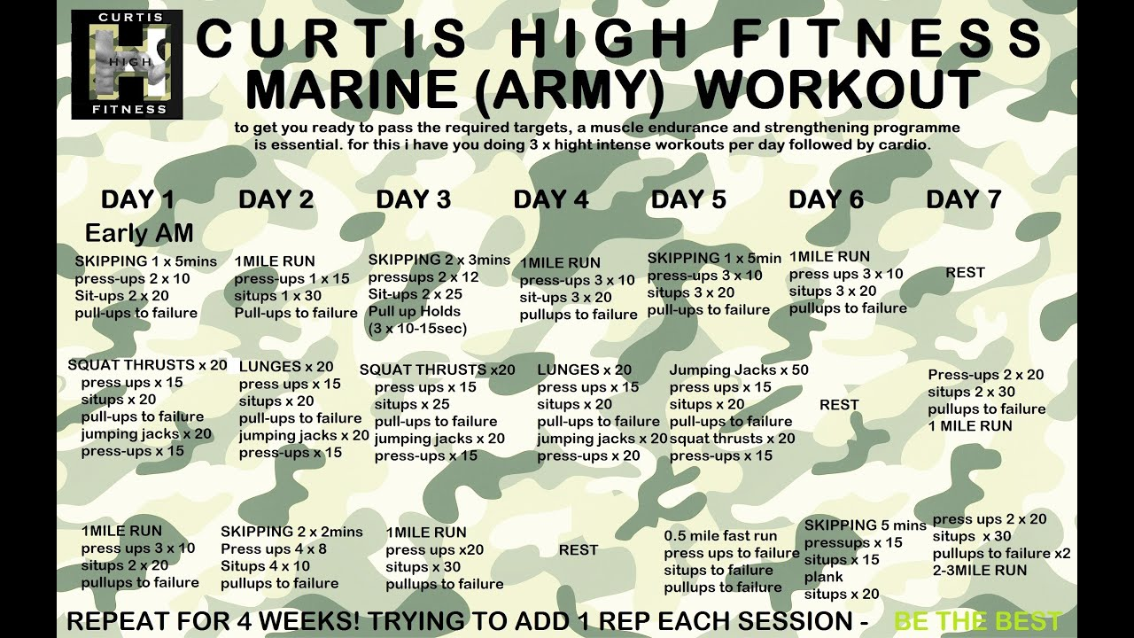 Marine Army Workout Programme To Pass Fitness Tests