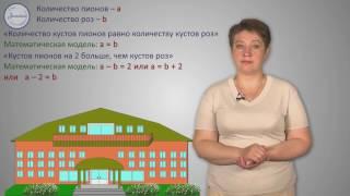 Алгебра 7 класс. Математический язык.  Математическая модель