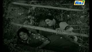 Paniyillatha Margazhiya Songs HD-Anandha Jothi