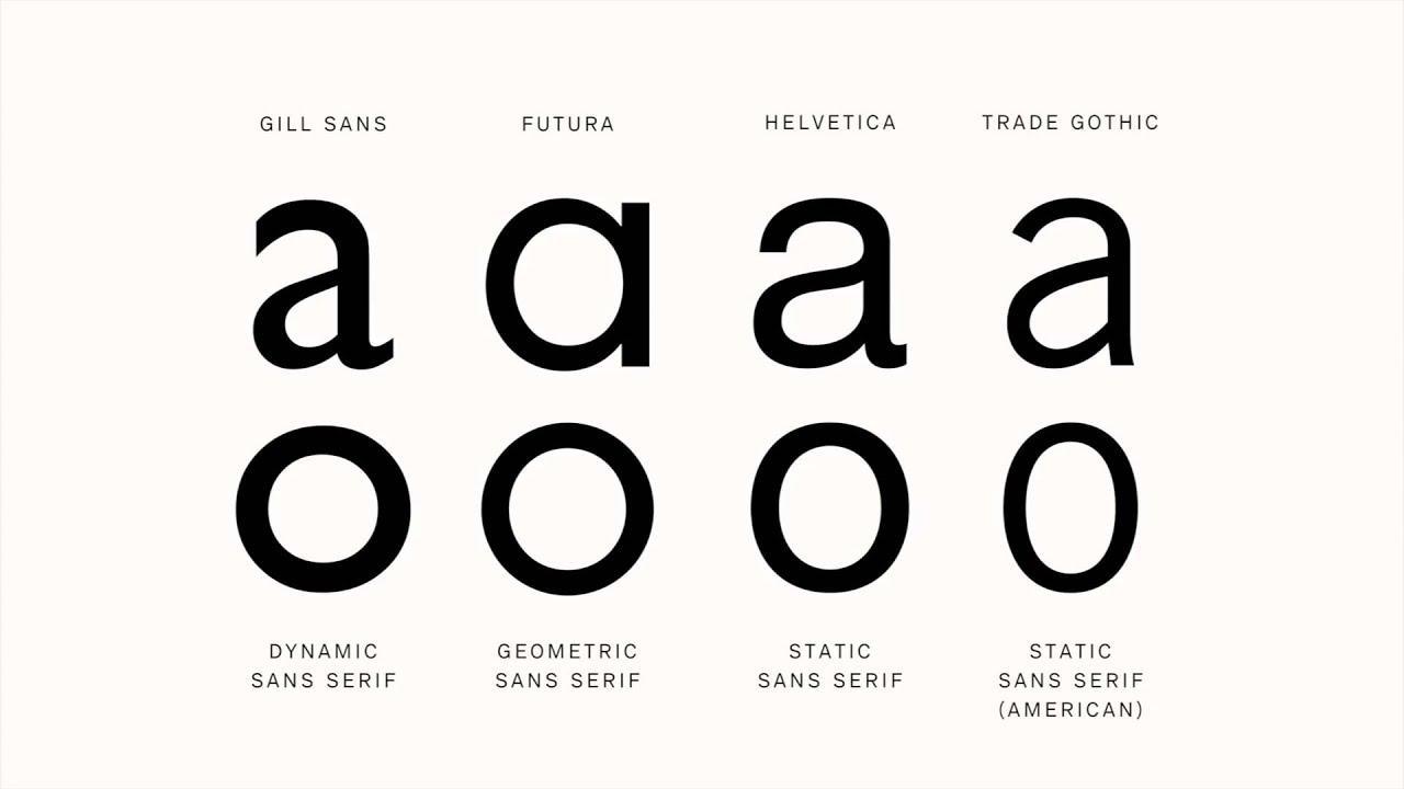 Typeface - portablecontacts net