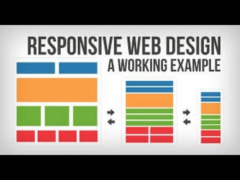 How to Design Responsive Ecommerce Website | Website Designing ...