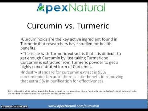 What Is Curcumin ? Understanding Turmeric vs Curcumin