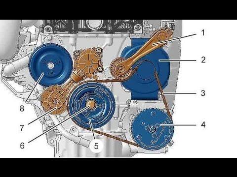 Замена ремня генератора Peugeot 308 и замена сальника коленвала (теория)